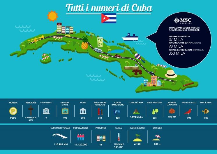 MSC Crociere: domanda in crescita per Cuba