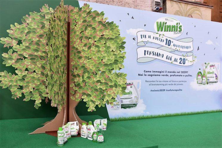 Ricerca Winni's-Nextplora sui comportamenti d'acquisto nei prossimi 10 anni nel settore dei detergenti