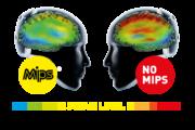 MIPS: il meglio della sicurezza nelle collezioni S/S 20