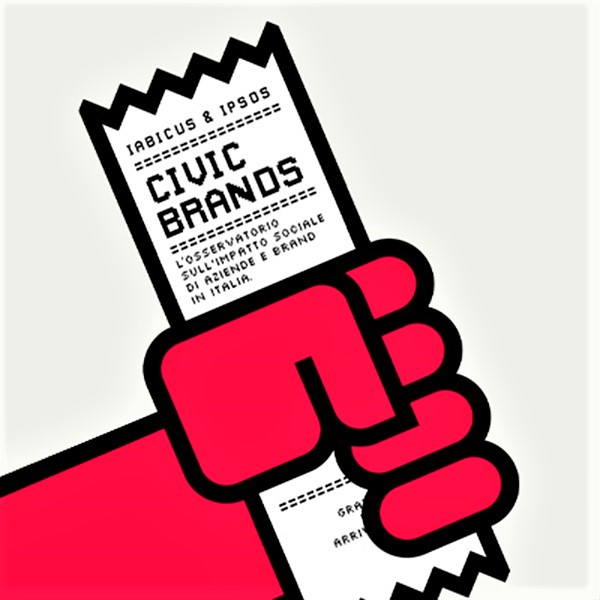 Il 43% degli Italiani, se deluso da un Brand, non acquista più i suoi prodotti o servizi